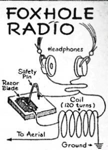 Foxhole Radio circuit [1]